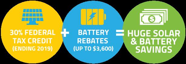2019-battery-solar-savings