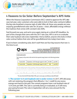 APS Rate Vote Guide Image