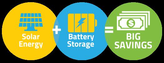 solar-batteries-savings