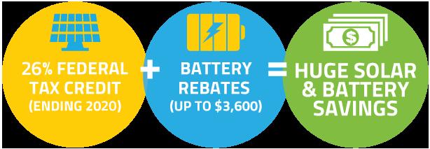 2020-battery-solar-rebates